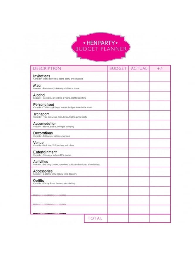 Hen Party Budget Planner