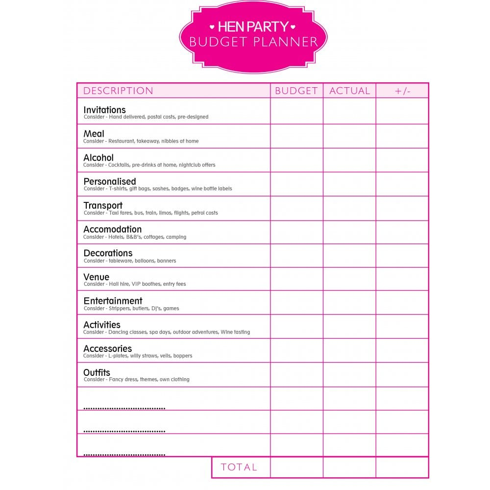 Hen Party Budget Planner | Hen Party Superstore